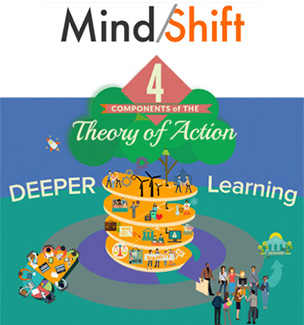Steps to Create the Conditions for Deep, Rigorous, Applied Learning by Katrina Schwartz